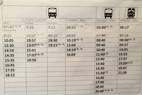 Day trip from Riga to Sigulda - Train and Bus Schedule